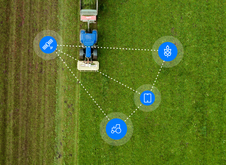 Digital farming